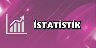 KPSS Hesaplanan Puanlara Ait İstatistikler